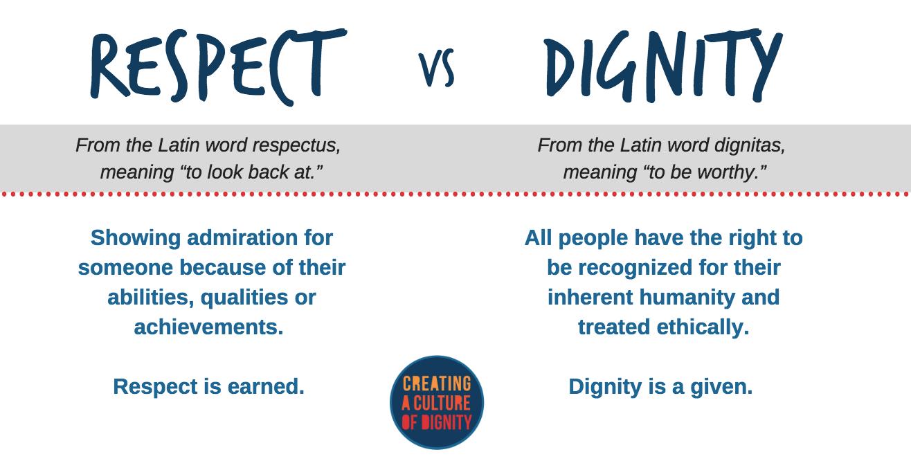 respect vs dignity